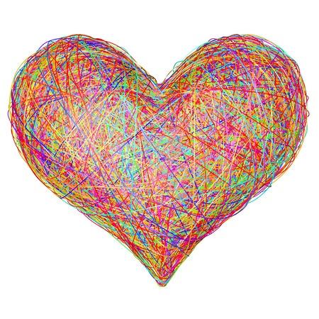 Skjoldbruskkirtlen og hjertet